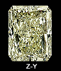 Y to Z color diamond