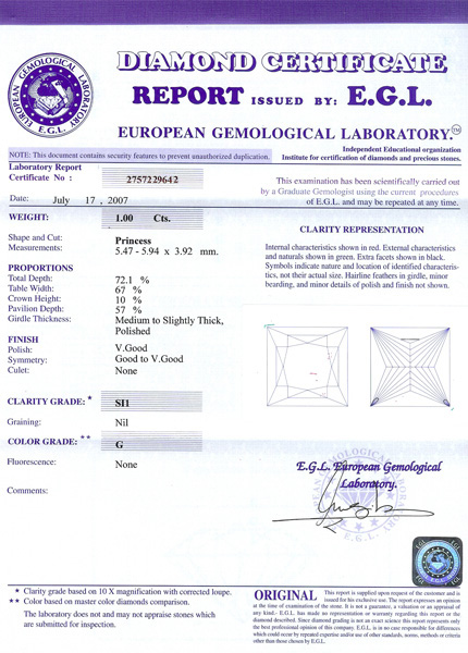 EGL International or Israel Certificate